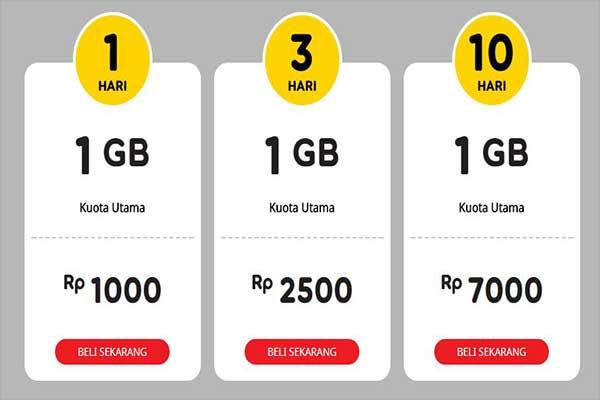 Paket Internet Indosat Termurah 1 GB Cuma 1000