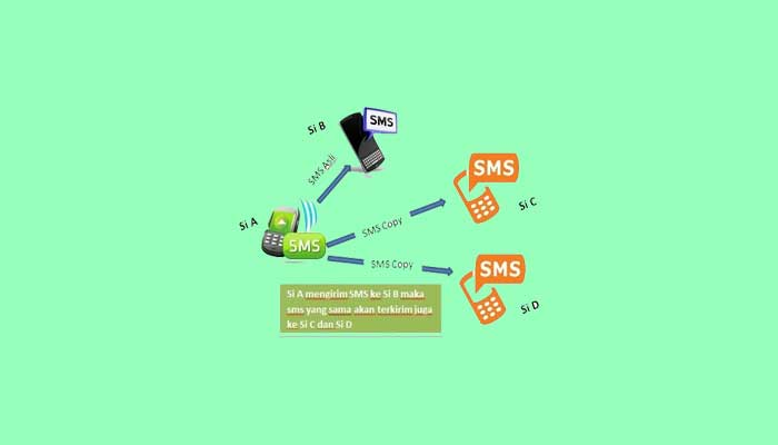 Cara Menghentikan SMS Copy