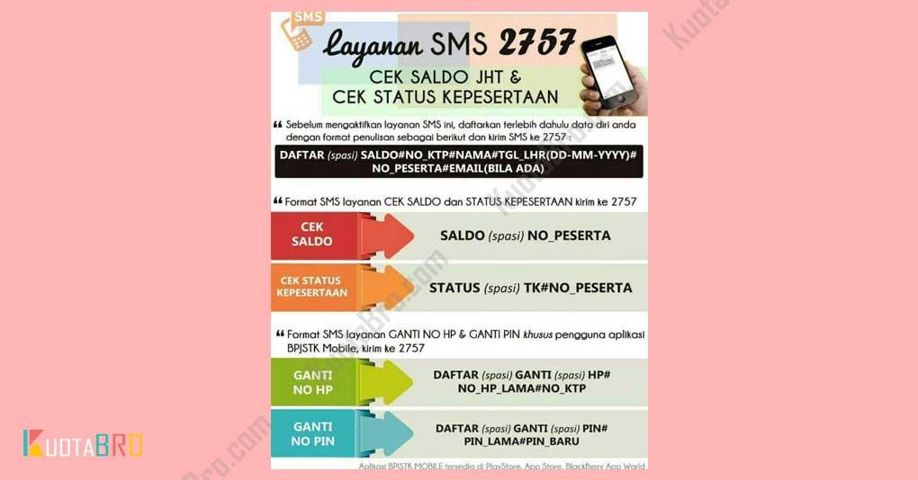 Cek BPJS Ketenagakerjaan Melalui SMS