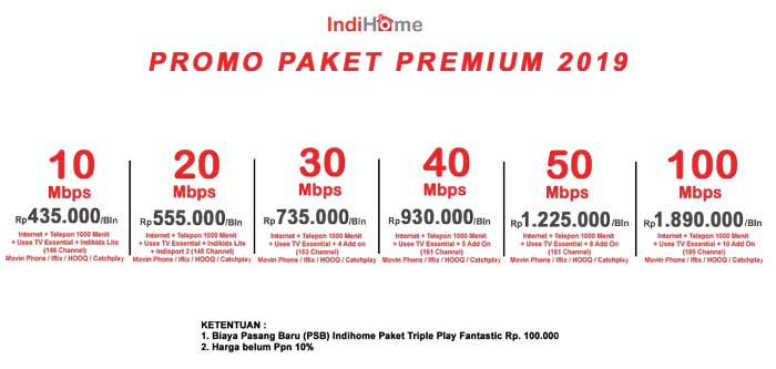Paket Internet Triple Play IndiHome