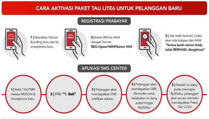 Paket TAU Telkomsel