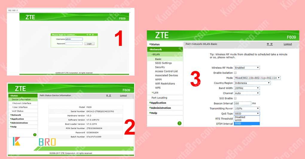 Bandwith Control WiFi ZTE F609