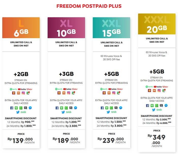Harga Paket Freedom Postpaid Plus