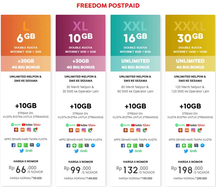 Harga Paket Freedom Postpaid