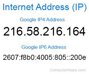 Pengertian IPV4 dan IPV6