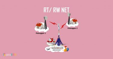 RT/ RW Net