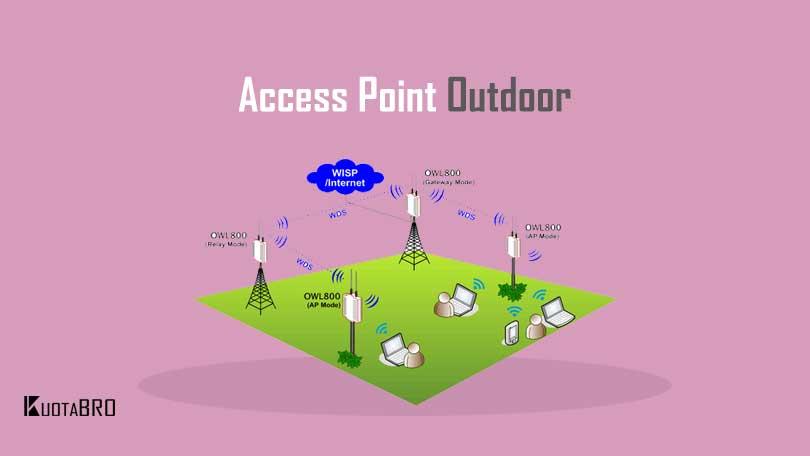 Access Point Outdoor Jarak Jauh