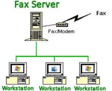 Fax Server