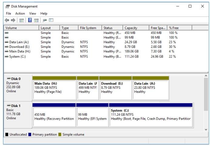 Manajemen Ulang pada Disk Management