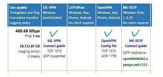 Cara Menggunakan VPN di PC dengan OpenVPN