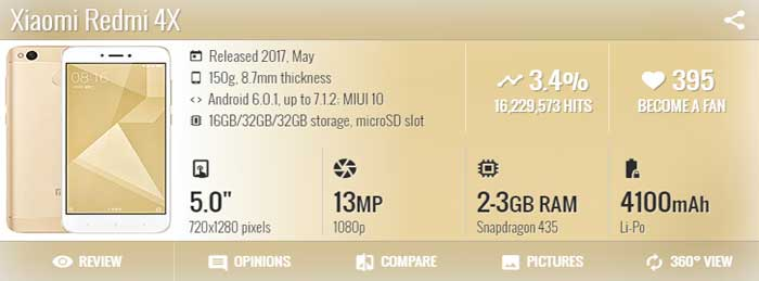 Xiaomi Redmi 4X Prime