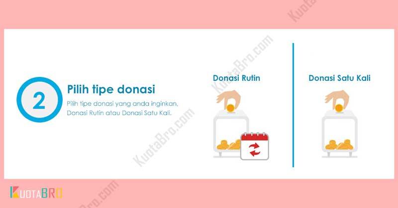 Pilih Tipe Donasi
