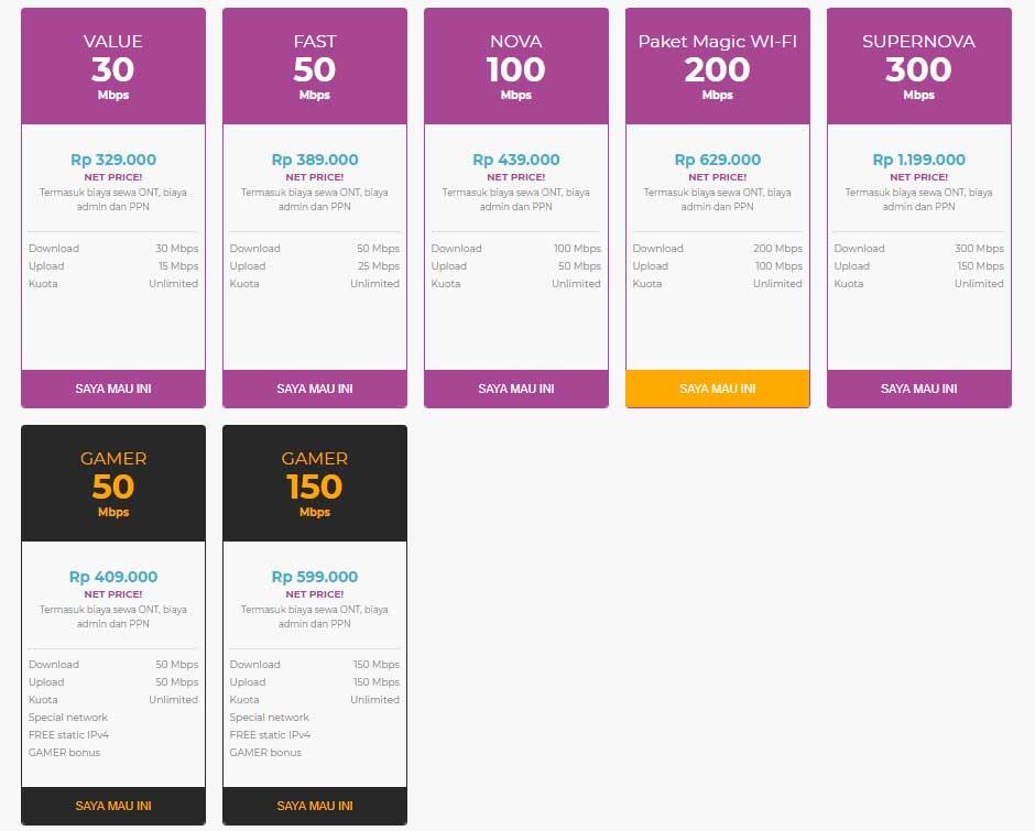 Daftar Harga Paket Internet MyRepublic