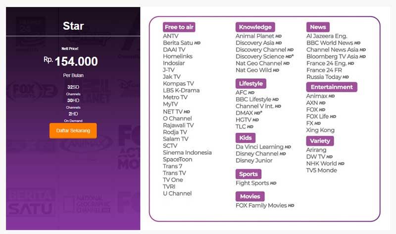 Daftar Harga Paket TV MyRepublic