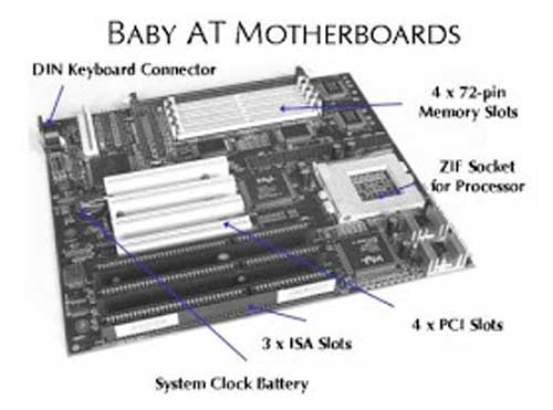 Motherboard AT Baby